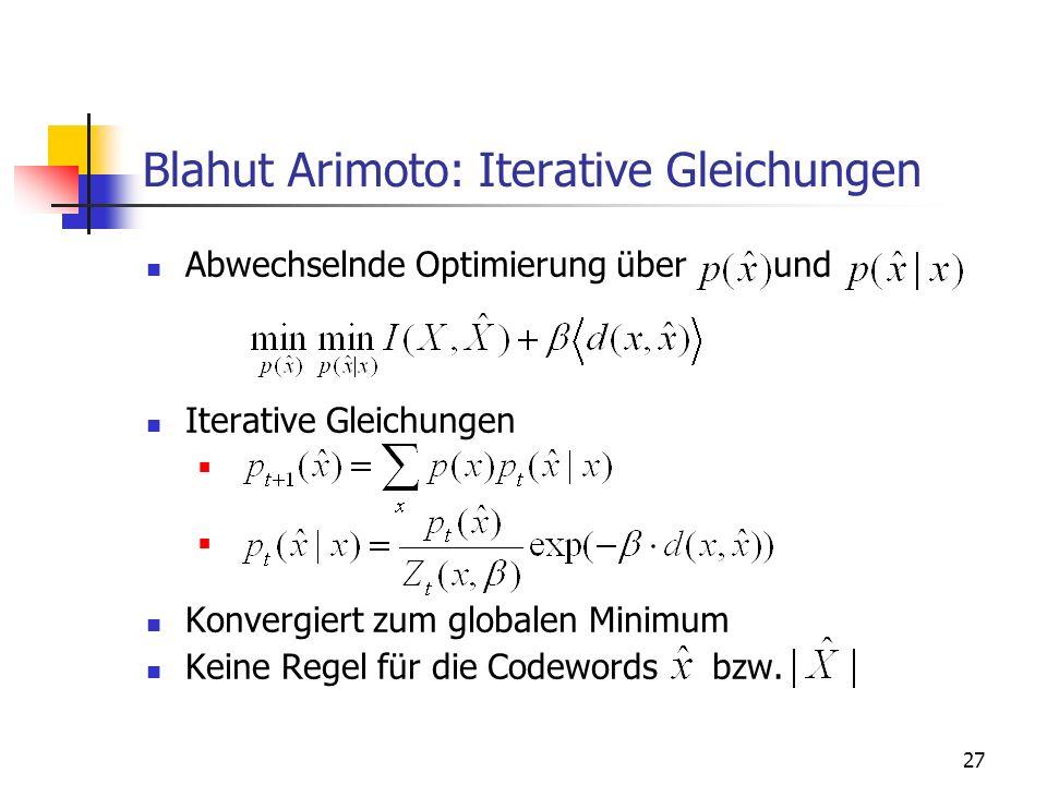 Blahut Arimoto: Iterative Gleichungen