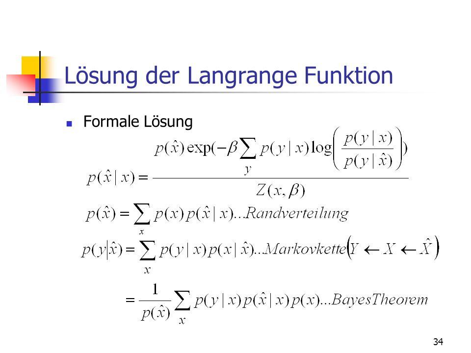 Lösung der Langrange Funktion