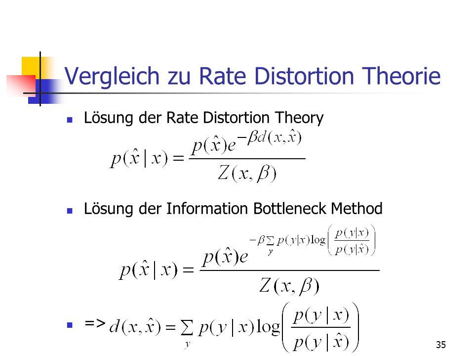 Vergleich zu Rate Distortion Theorie