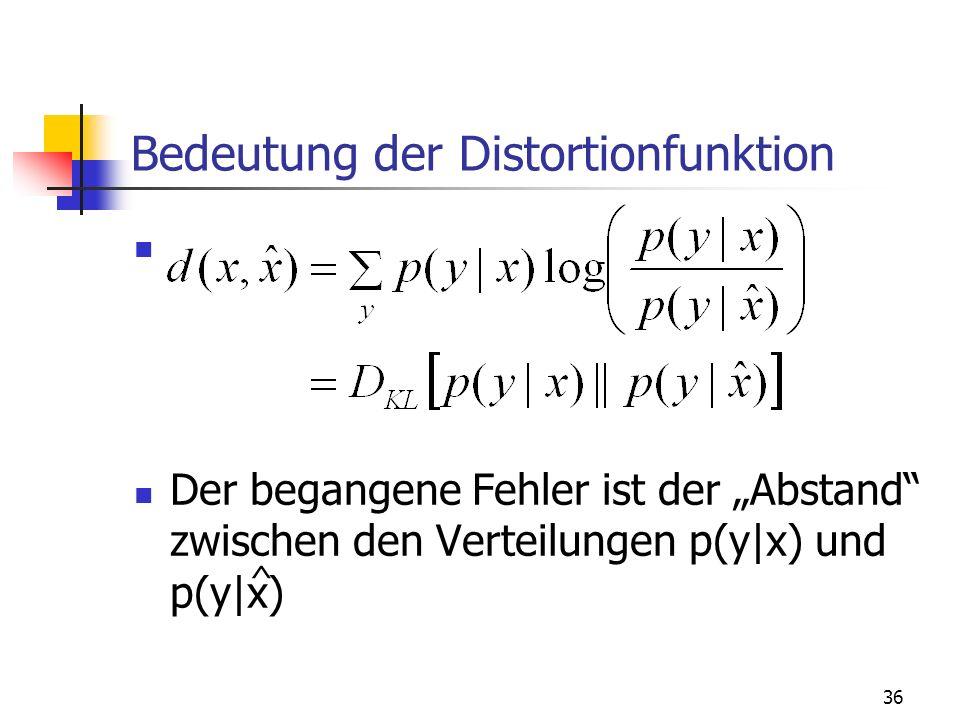 Bedeutung der Distortionfunktion