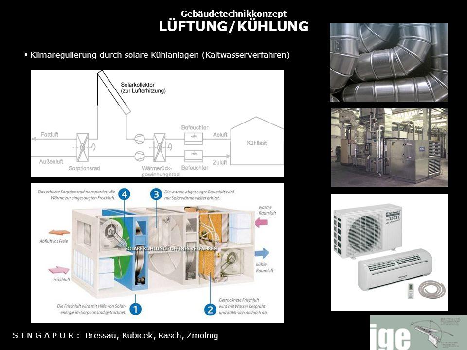 Gebäudetechnikkonzept LÜFTUNG/KÜHLUNG