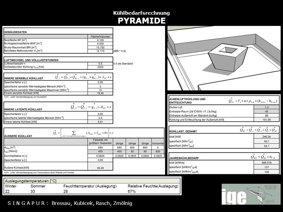 Kühlbedarfsrechnung PYRAMIDE