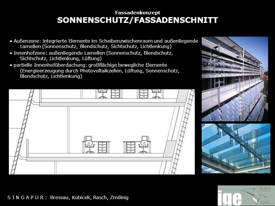 Fassadenkonzept SONNENSCHUTZ/FASSADENSCHNITT