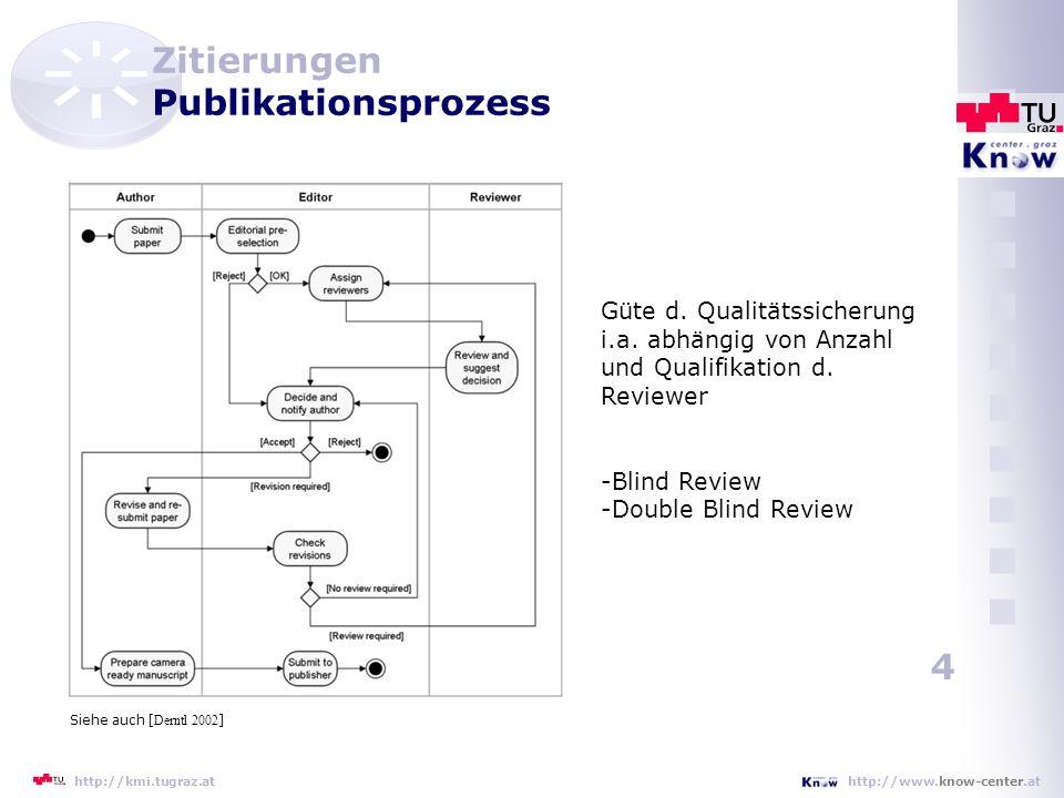 Zitierungen Publikationsprozess