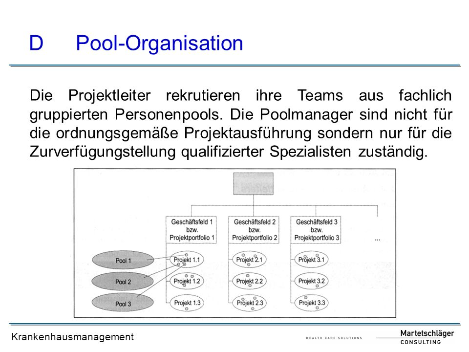 D Pool-Organisation