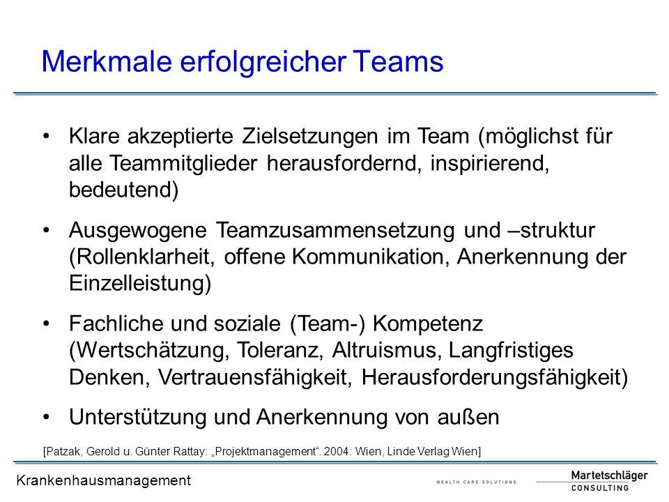 Merkmale erfolgreicher Teams