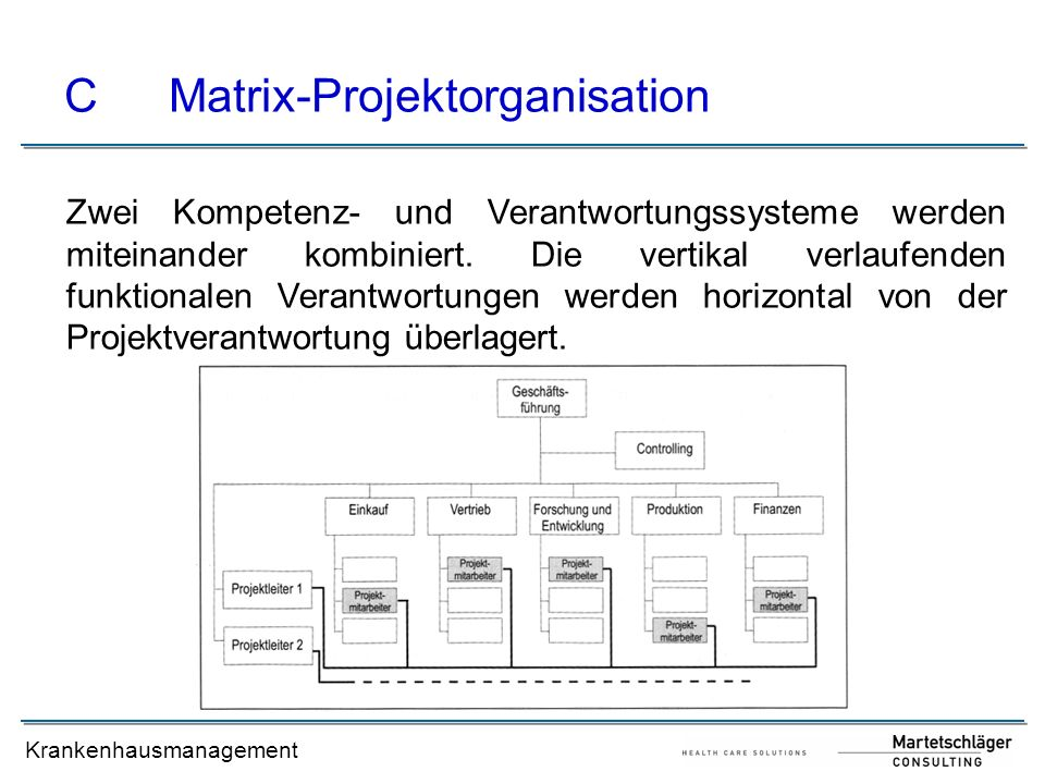 C Matrix-Projektorganisation