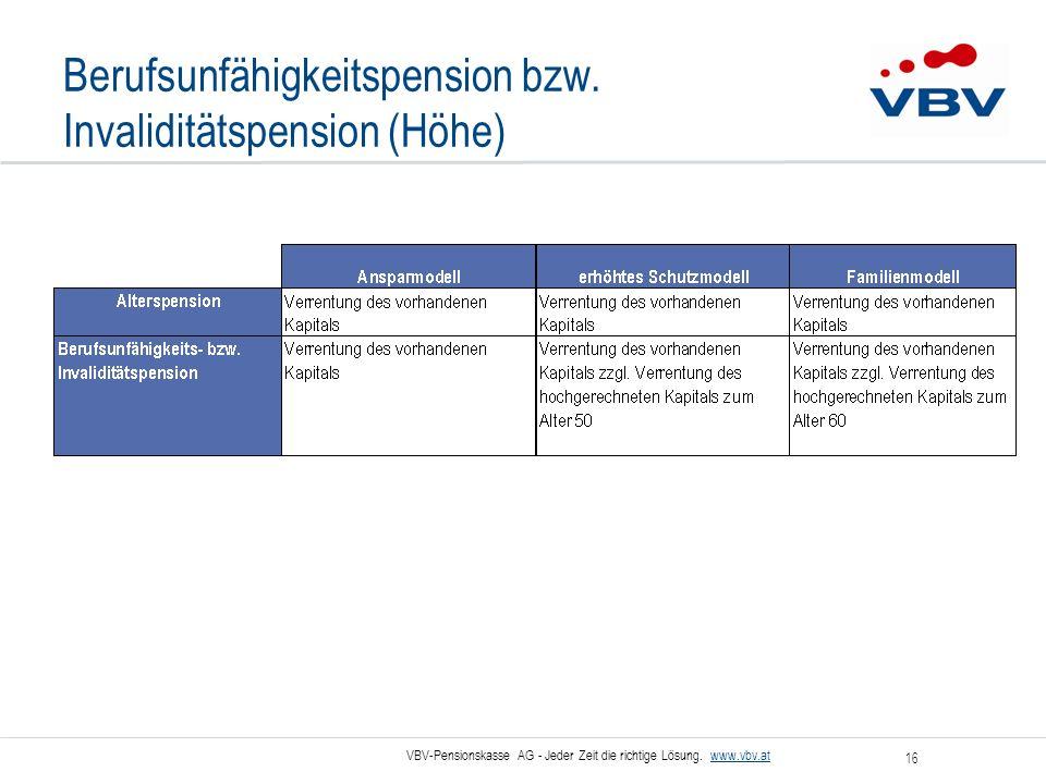 Berufsunfähigkeitspension bzw. Invaliditätspension (Höhe)