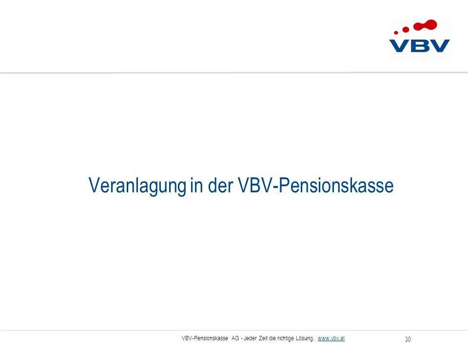 Veranlagung in der VBV-Pensionskasse