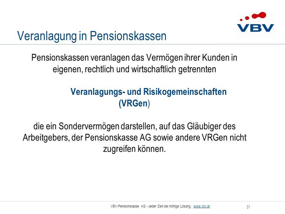 Veranlagung in Pensionskassen