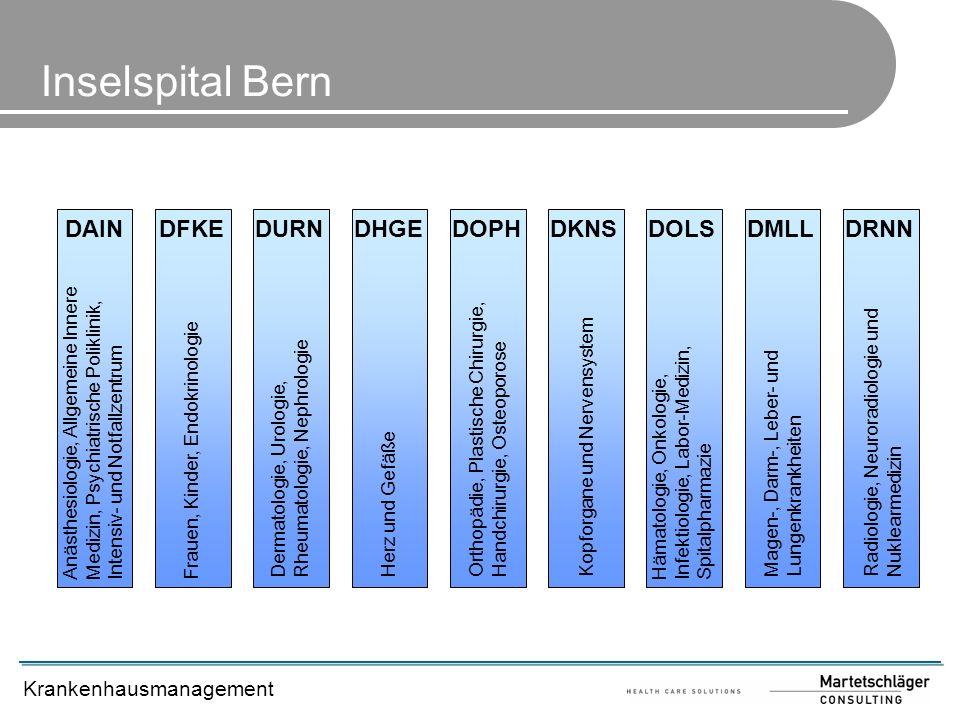 Inselspital Bern DAIN DFKE DURN DHGE DOPH DKNS DOLS DMLL DRNN
