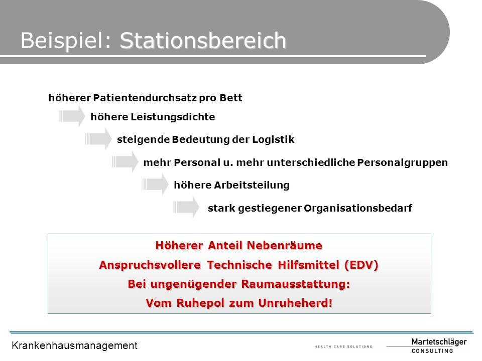 Beispiel: Stationsbereich