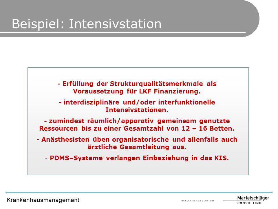 Beispiel: Intensivstation