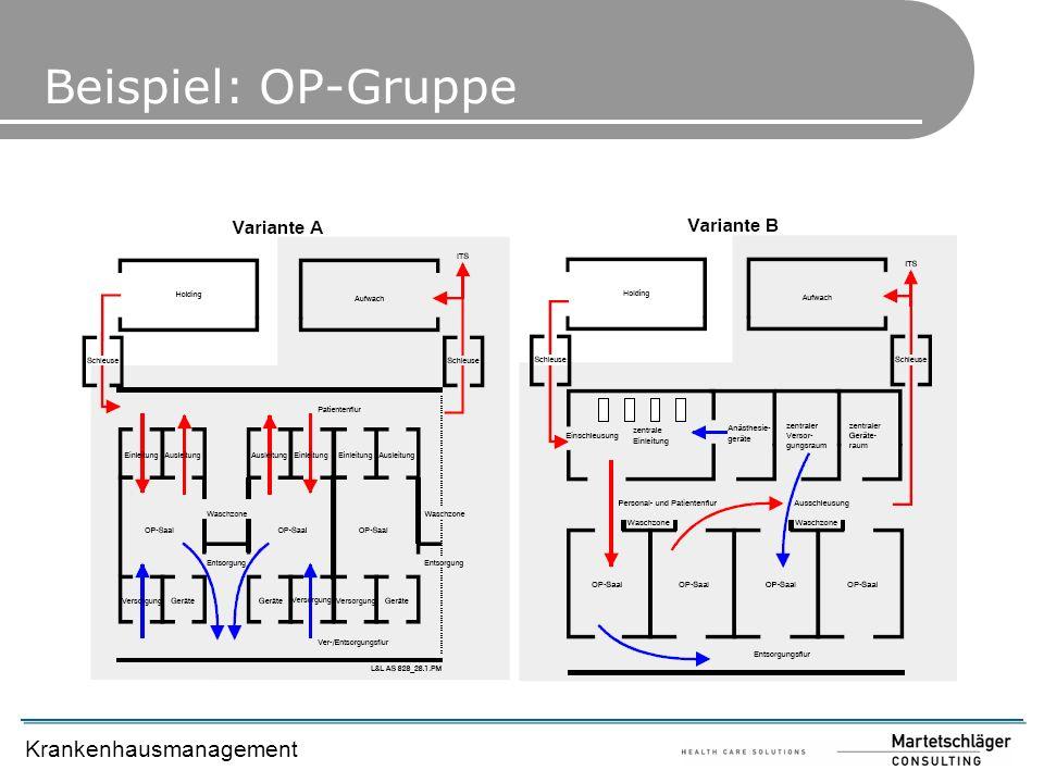 Beispiel: OP-Gruppe Grundriss mit / ohne zentraler Einleitung