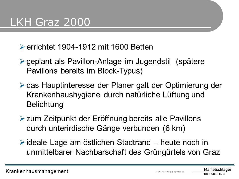 LKH Graz 2000 errichtet 1904-1912 mit 1600 Betten