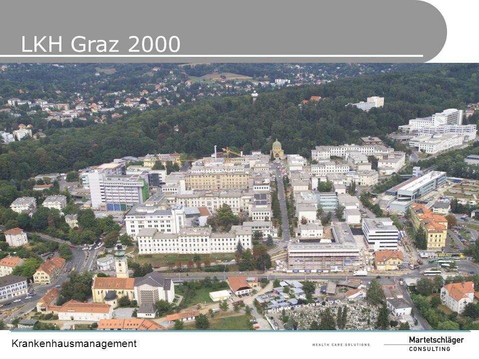 LKH Graz 2000