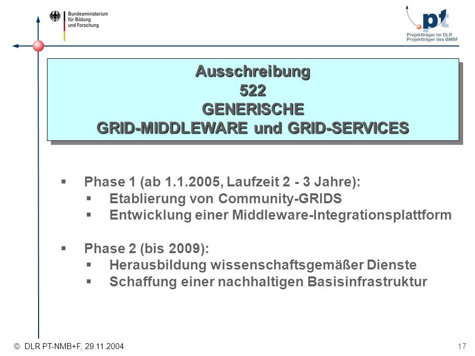 Ausschreibung 522 GENERISCHE GRID-MIDDLEWARE und GRID-SERVICES