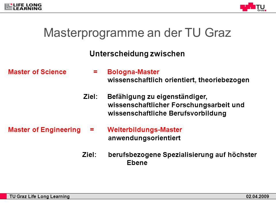Masterprogramme an der TU Graz