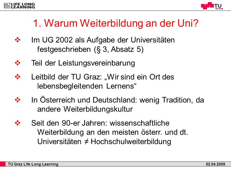 1. Warum Weiterbildung an der Uni