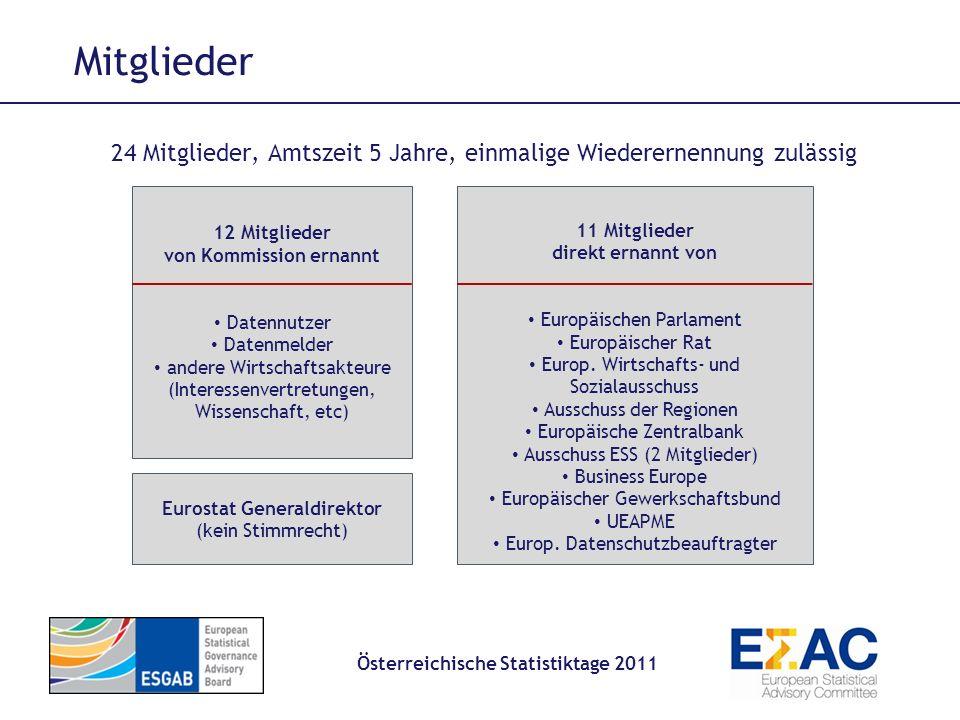 Mitglieder 24 Mitglieder, Amtszeit 5 Jahre, einmalige Wiederernennung zulässig. 12 Mitglieder. von Kommission ernannt.
