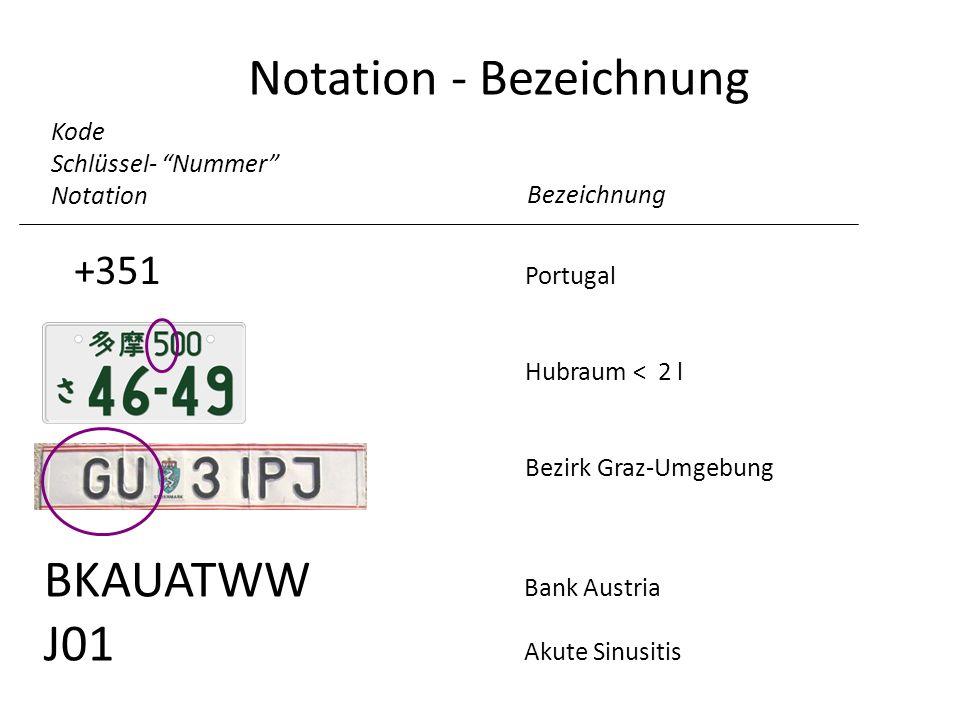 Notation - Bezeichnung