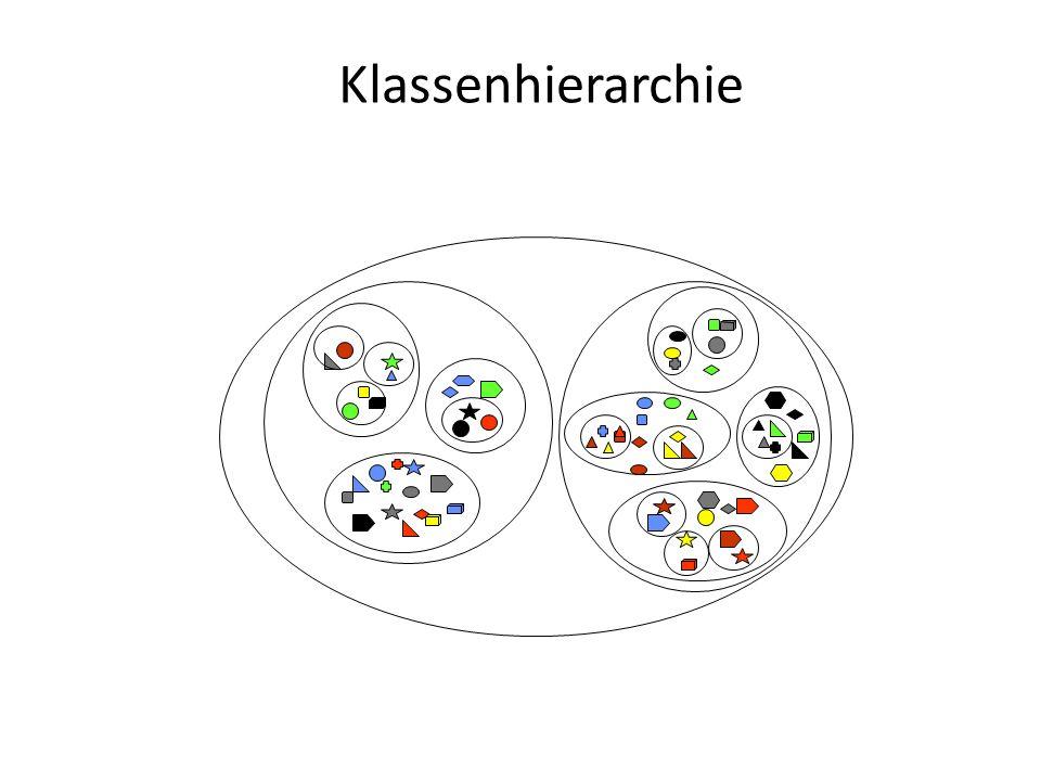 Klassenhierarchie