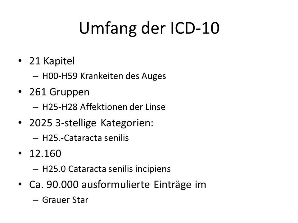 Umfang der ICD-10 21 Kapitel 261 Gruppen 2025 3-stellige Kategorien: