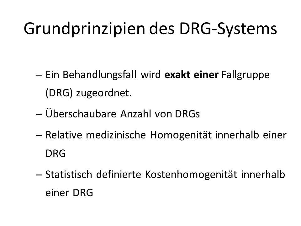 Grundprinzipien des DRG-Systems