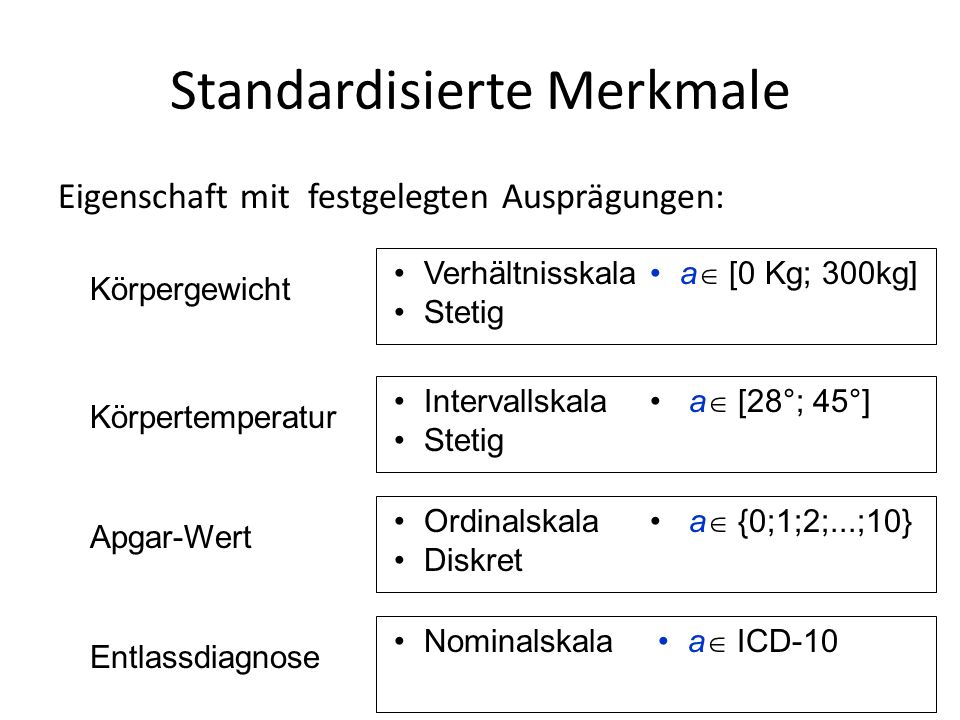 Standardisierte Merkmale