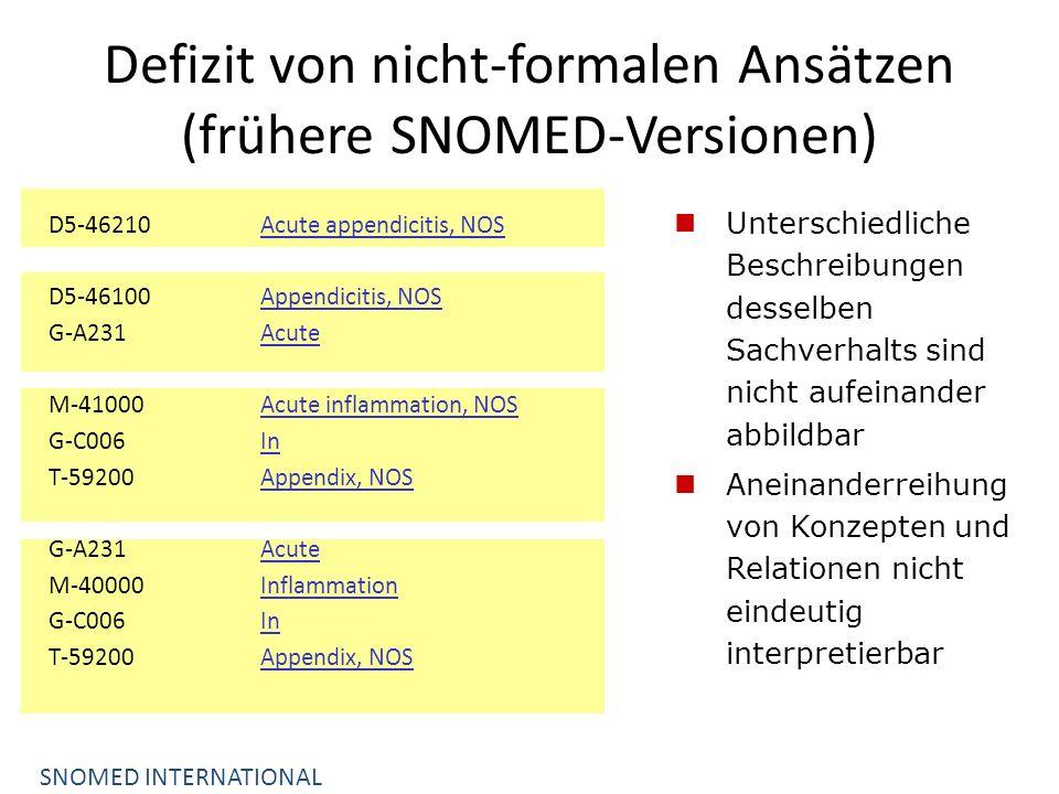 Defizit von nicht-formalen Ansätzen (frühere SNOMED-Versionen)