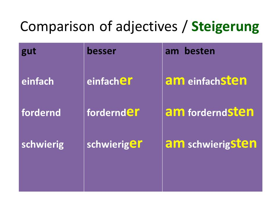 Comparison of adjectives / Steigerung