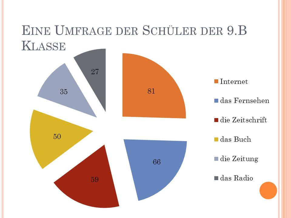 Eine Umfrage der Schüler der 9.B Klasse