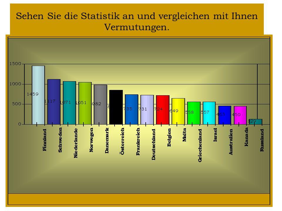 Sehen Sie die Statistik an und vergleichen mit Ihnen Vermutungen.