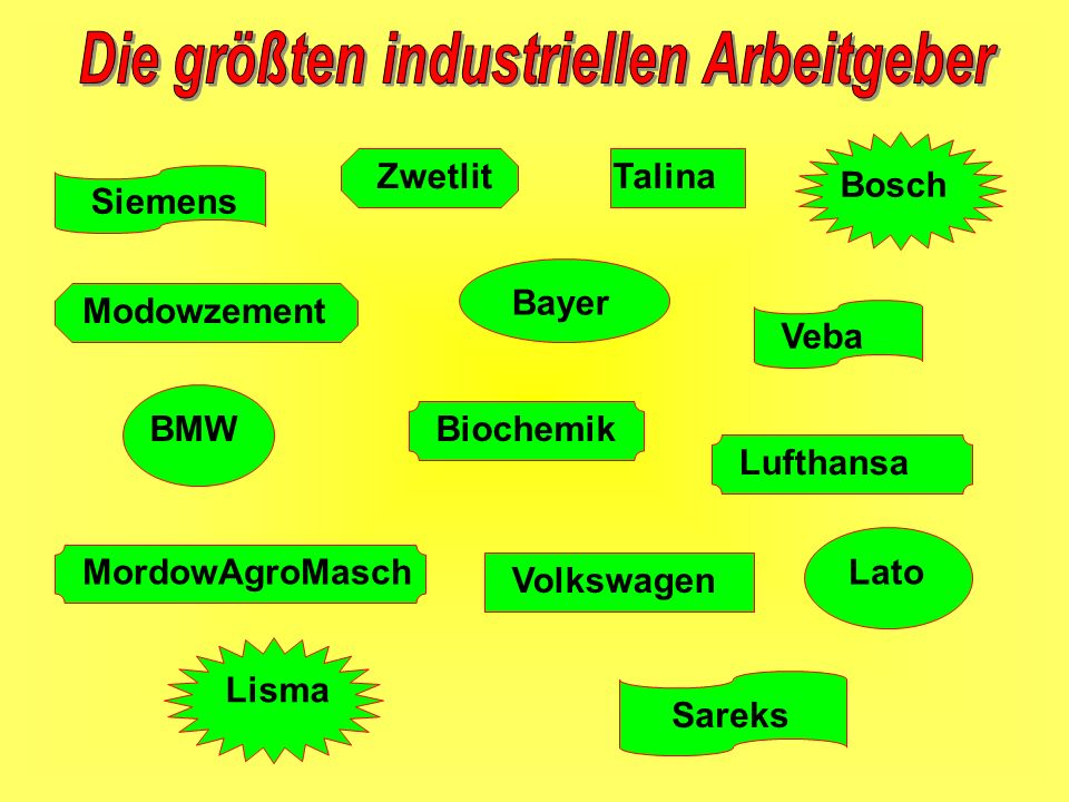 Die größten industriellen Arbeitgeber