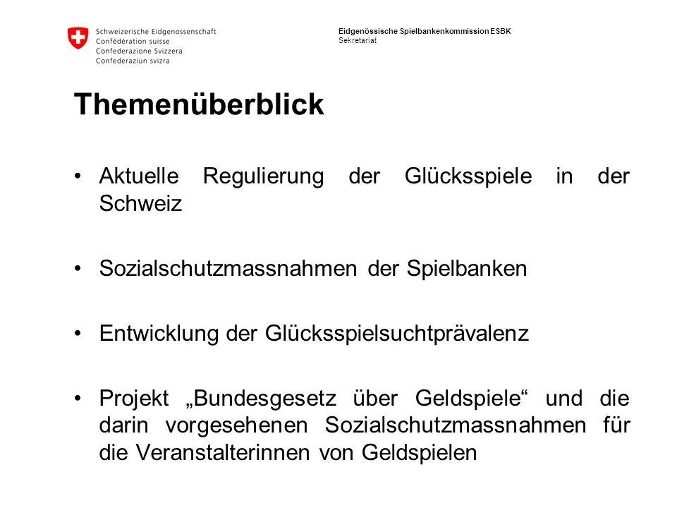 Themenüberblick Aktuelle Regulierung der Glücksspiele in der Schweiz