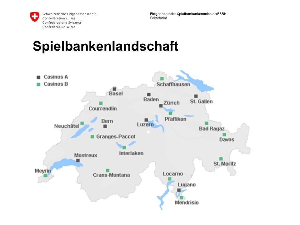 Spielbankenlandschaft