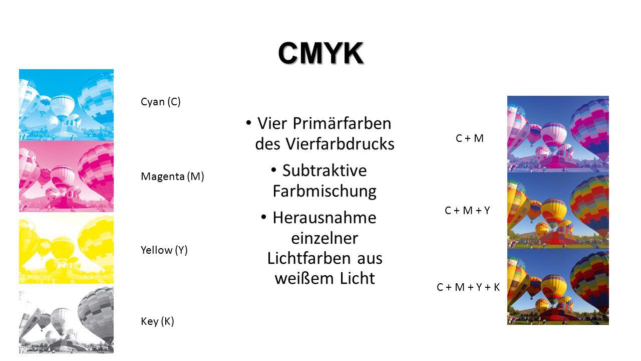 CMYK Vier Primärfarben des Vierfarbdrucks Subtraktive Farbmischung