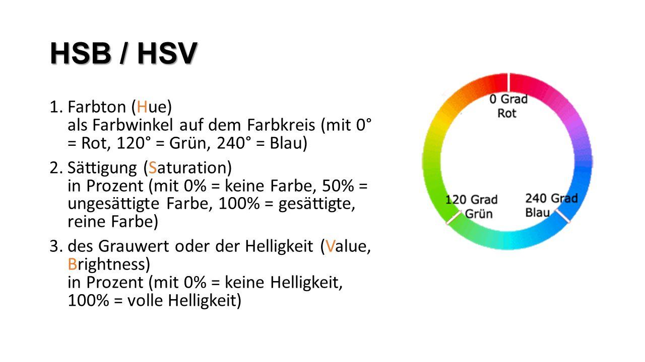 HSB / HSV Farbton (Hue) als Farbwinkel auf dem Farbkreis (mit 0° = Rot, 120° = Grün, 240° = Blau)