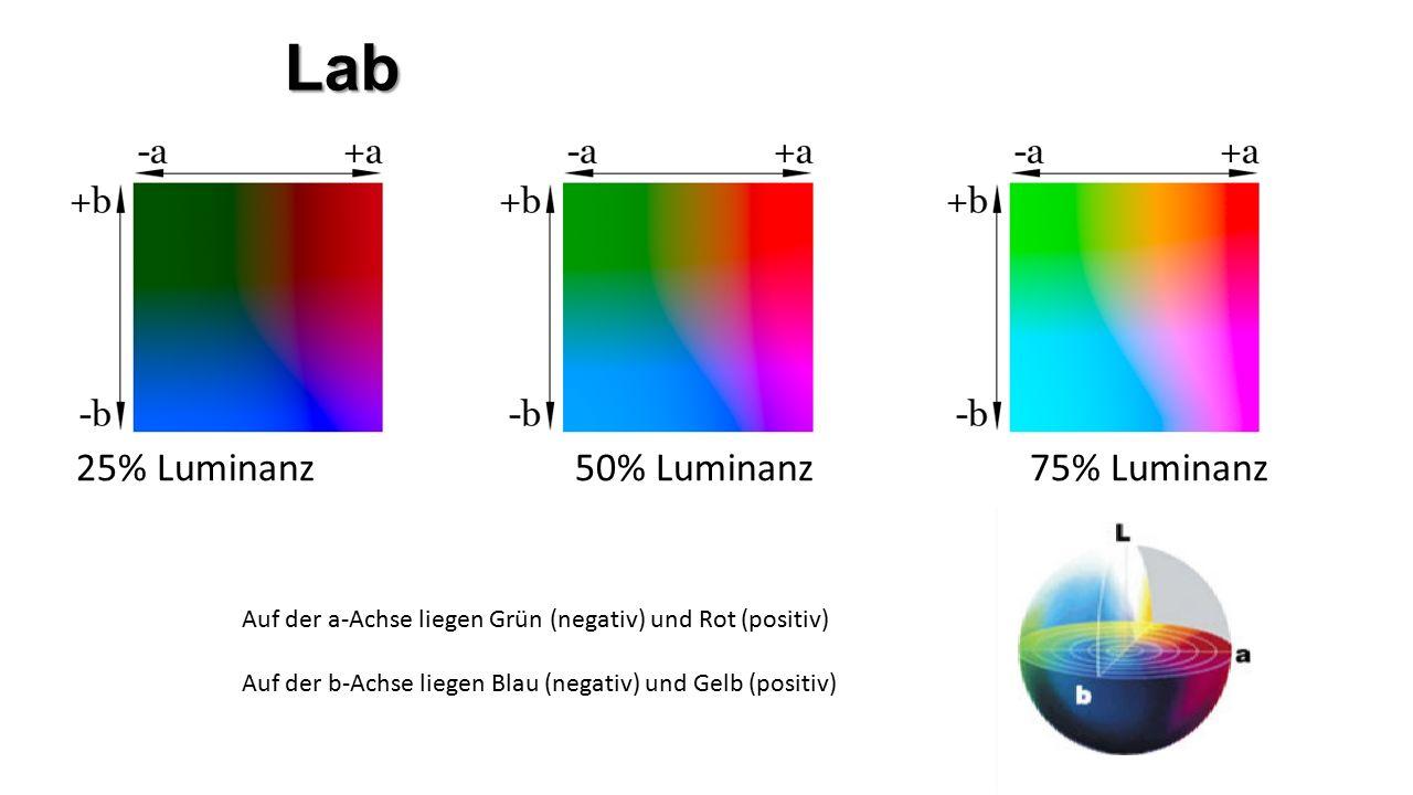 Lab 25% Luminanz 50% Luminanz 75% Luminanz