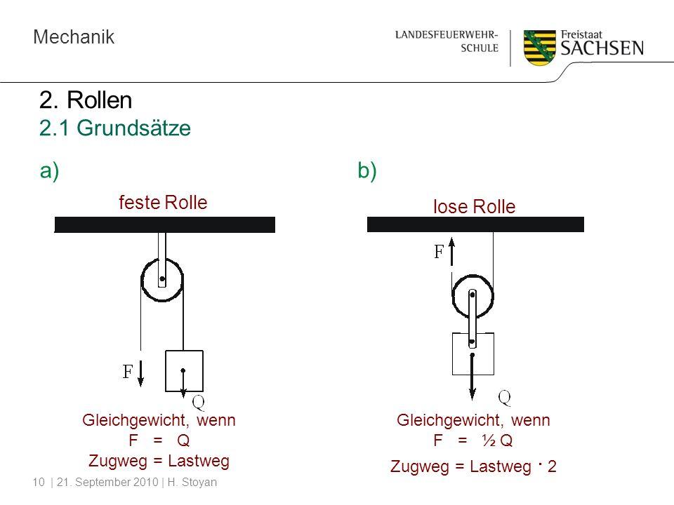 2. Rollen 2.1 Grundsätze a) b) feste Rolle lose Rolle