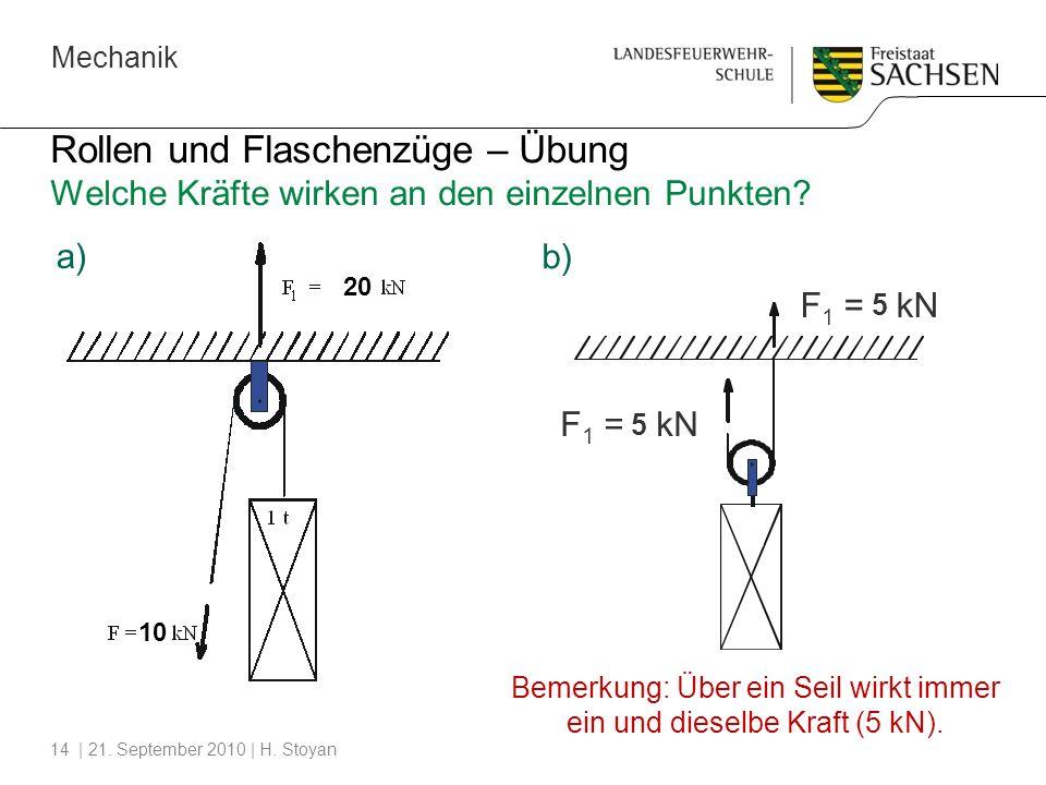 Bemerkung: Über ein Seil wirkt immer ein und dieselbe Kraft (5 kN).