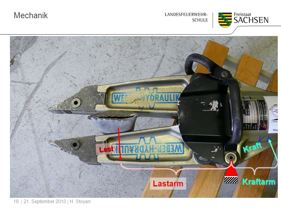 Kraft Kraftarm Lastarm