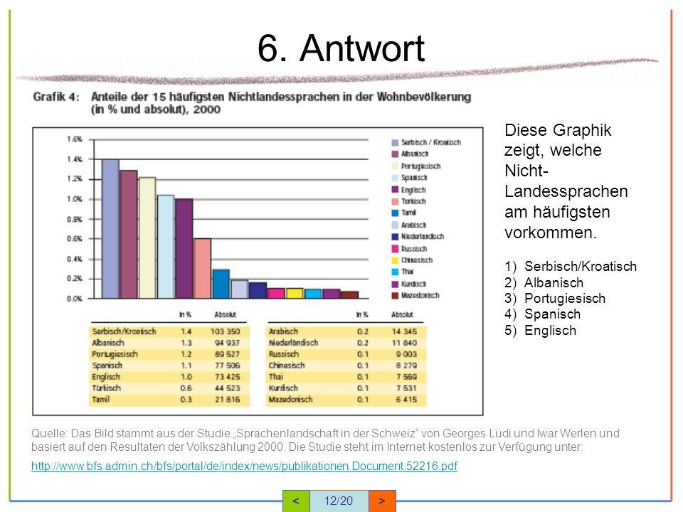 6. Antwort Diese Graphik zeigt, welche Nicht- Landessprachen