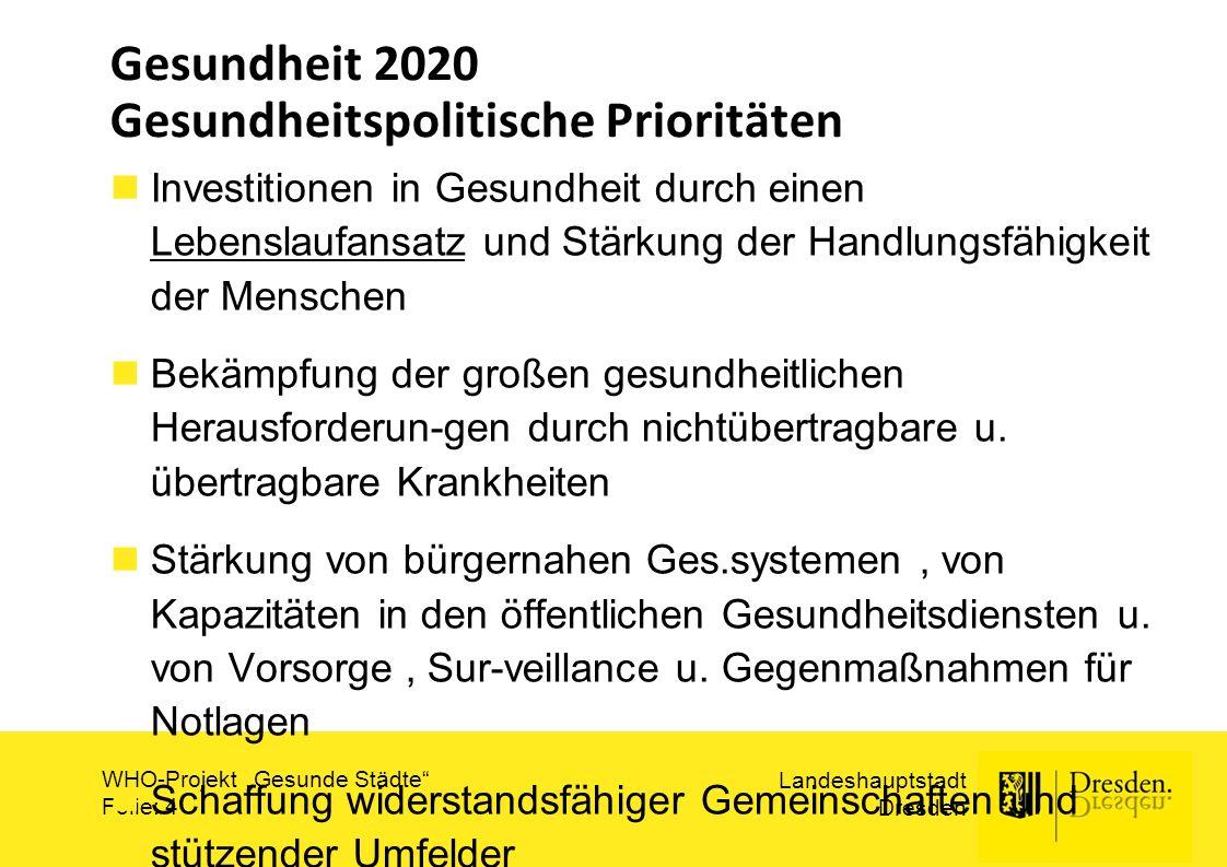 Gesundheit 2020 Gesundheitspolitische Prioritäten