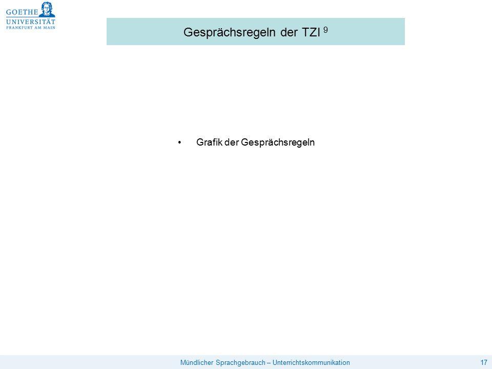 Gesprächsregeln der TZI 9