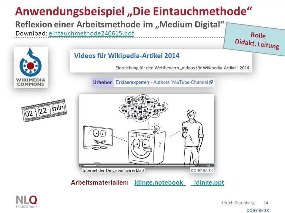"""Anwendungsbeispiel """"Die Eintauchmethode Reflexion einer Arbeitsmethode im """"Medium Digital"""