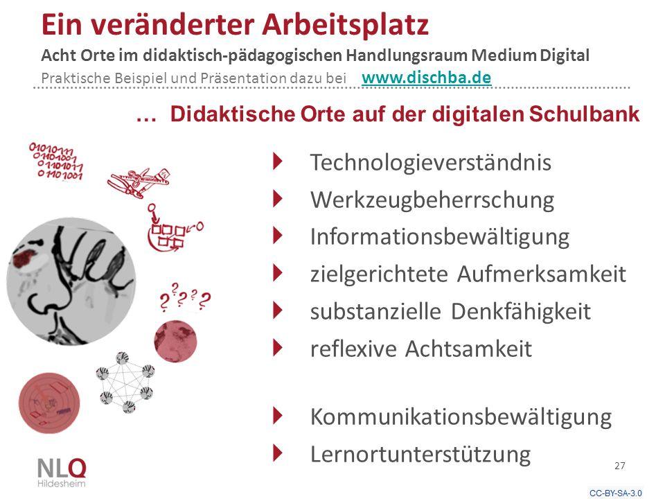 Ein veränderter Arbeitsplatz Acht Orte im didaktisch-pädagogischen Handlungsraum Medium Digital Praktische Beispiel und Präsentation dazu bei www.dischba.de
