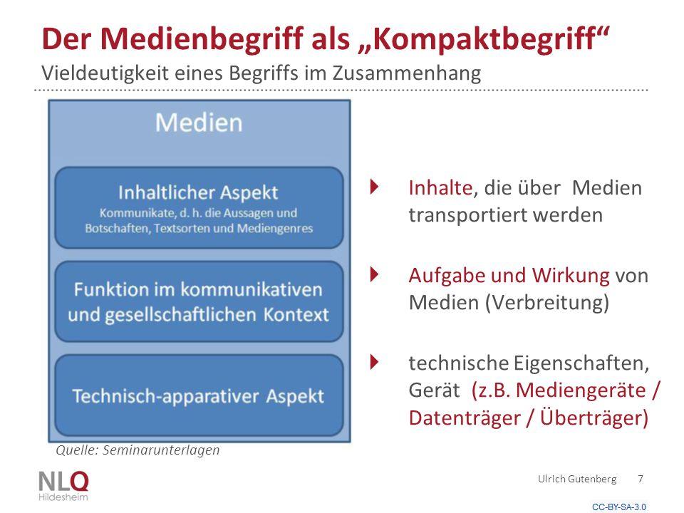 """Der Medienbegriff als """"Kompaktbegriff Vieldeutigkeit eines Begriffs im Zusammenhang"""