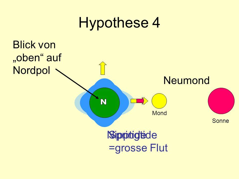 """Hypothese 4 Blick von """"oben auf Nordpol Neumond Nipptide"""