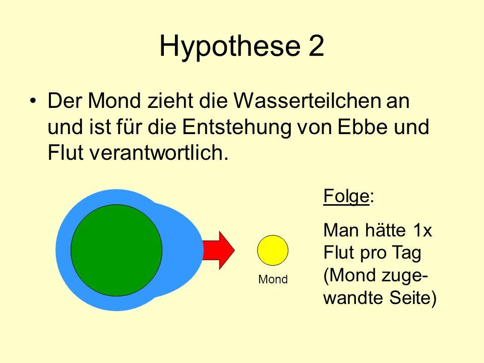 Hypothese 2 Der Mond zieht die Wasserteilchen an und ist für die Entstehung von Ebbe und Flut verantwortlich.